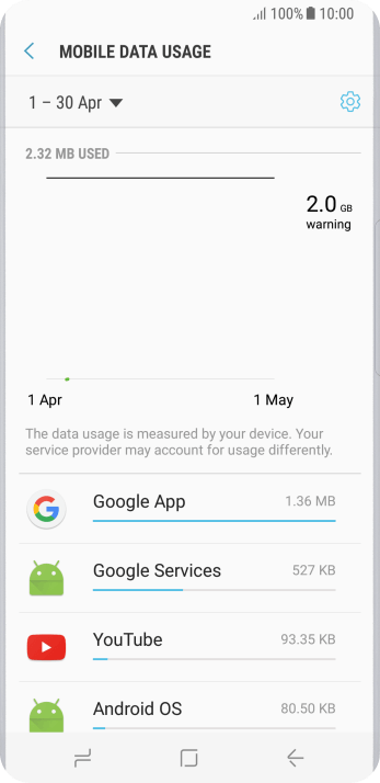 The data usage for each application is displayed next to the name of the application.