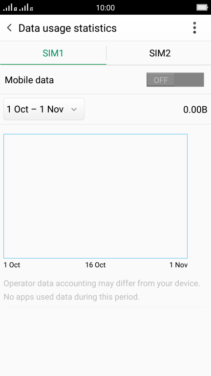 Check data usage - OPPO R7 - Optus